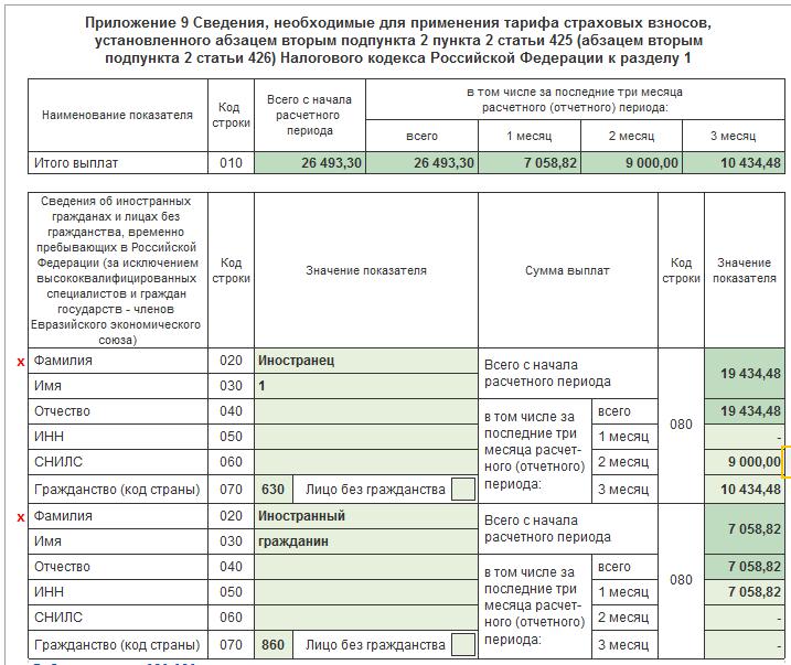 Формирование отчетности расчета по страховым взносам